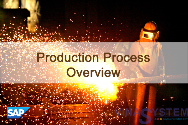 The Production Process in SAP Business One - Production Concept
